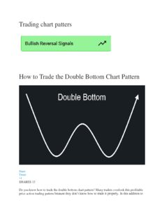 Trading chart patters How to Trade the Double Bottom Chart Pattern