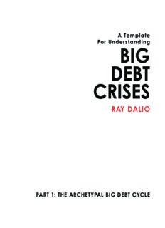 A Template for Understanding Big Debt Crises