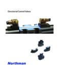 Northman Directional Control Valves