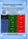 Understand Quran And Salah Easy Way short Course#1