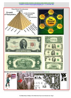 the hidden history of money & new world order usury secrets