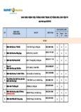 danh sách bệnh viện, phòng khám trong hệ thống bảo lãnh viện phí
