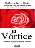 El Vortice, la Ley de la Atracción en nuestras relaciones