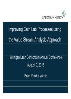 Improving Cath Lab Processes usingImproving Cath Lab