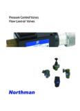 Northman Pressure-Flow Control Valves