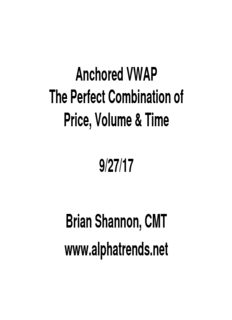 Brian Shannon, CMT www.alphatrends.net Anchored VWAP The Perfect Combination of Price ...