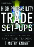 High-probability trade setups : a chartist's guide to real-time trading