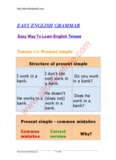 Easy Way To Learn English Tenses www.allonlinefree