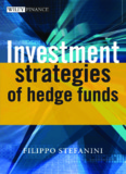 Investment Strategies Of Hedge Funds - Trading Software