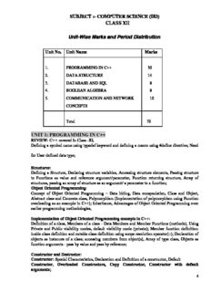 Question Bank for 12th Class Chapter Wise