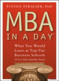 MBA In A Day: What You Would Learn At Top - Trading Software