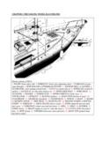 Sailing Manual - AUEB i-MBA Sailing Club