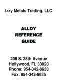 ALLOY REFERENCE GUIDE - Izzy Metals