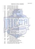 WRESTLING NATIONAL CHAMPIONS * 1960 Lamar Junior College-Lamar