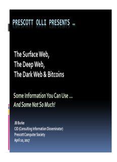 The Surface Web, The Deep Web, The Dark Web & Bitcoins
