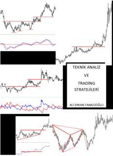 teknik analiz ve trading stratejileri