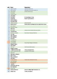sub# Name Organisation 24 Kathryn Bayliss 25 Nico Borchardt 57 Matt Edwards 71 June Graham ...