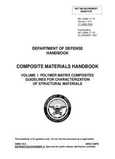 Composite Materials Handbook. Volume 1. Polymer Matrix Composites Guidelines for ...