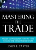 Mastering The Trade